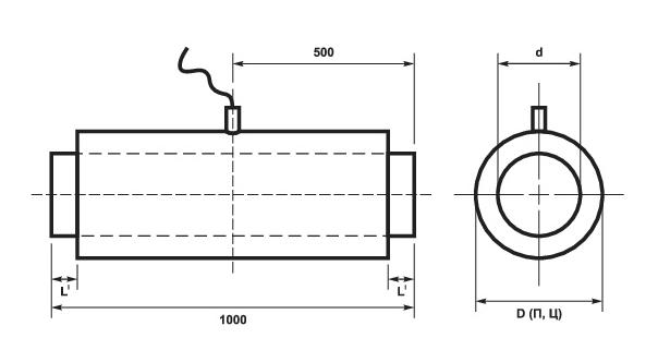 Элементы трубопровода в ППУ изоляции схема