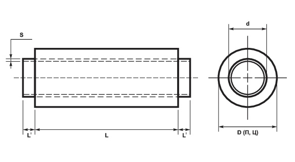 ППУ трубы ПЭ и ОЦ оболочка схема