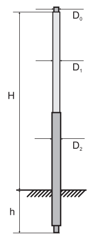 Опоры освещения силовая ОС трубчатая телескопическая